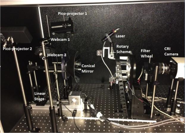 Fluorescence Molecular Tomography (Professor Changqing Li)